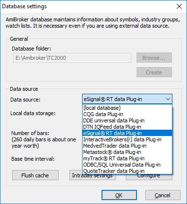 Duplicate: I don't see TC2000 datasource option anymore - TC2000